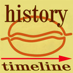 History of Coffee Timeline